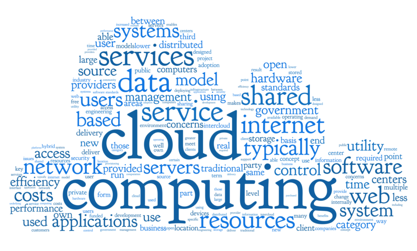 Cloud Computing Glossary of Terms